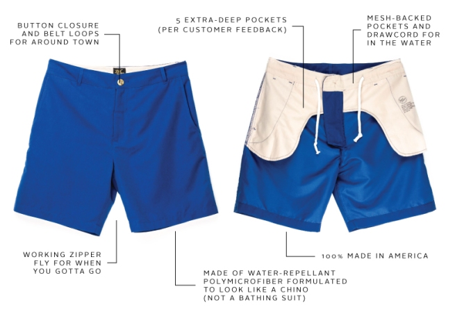Flint and Tinder All Summer Shorts