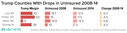 obamacare-insurance-rates